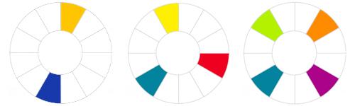 Farbharmonie-Farbkreis-Komplementaerfarben