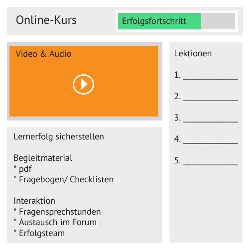 Lernerfolg-gute-online-kurse
