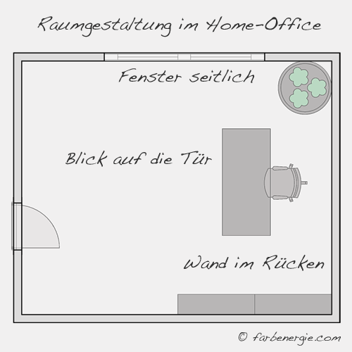 Raumgestaltung-home-office-arbeitszimmer