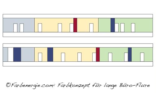 lange flure im b ro mit farben licht beleben. Black Bedroom Furniture Sets. Home Design Ideas