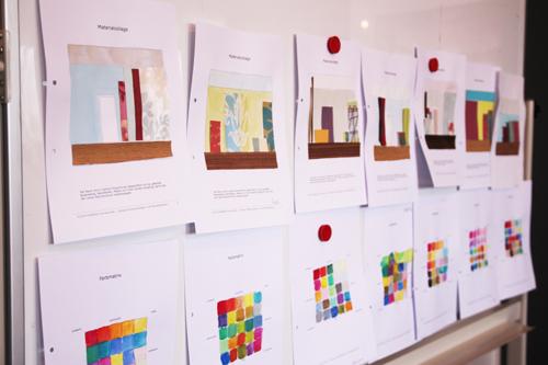 Raumgestaltung farbe seminar weiterbildung for Raumgestaltung 2016
