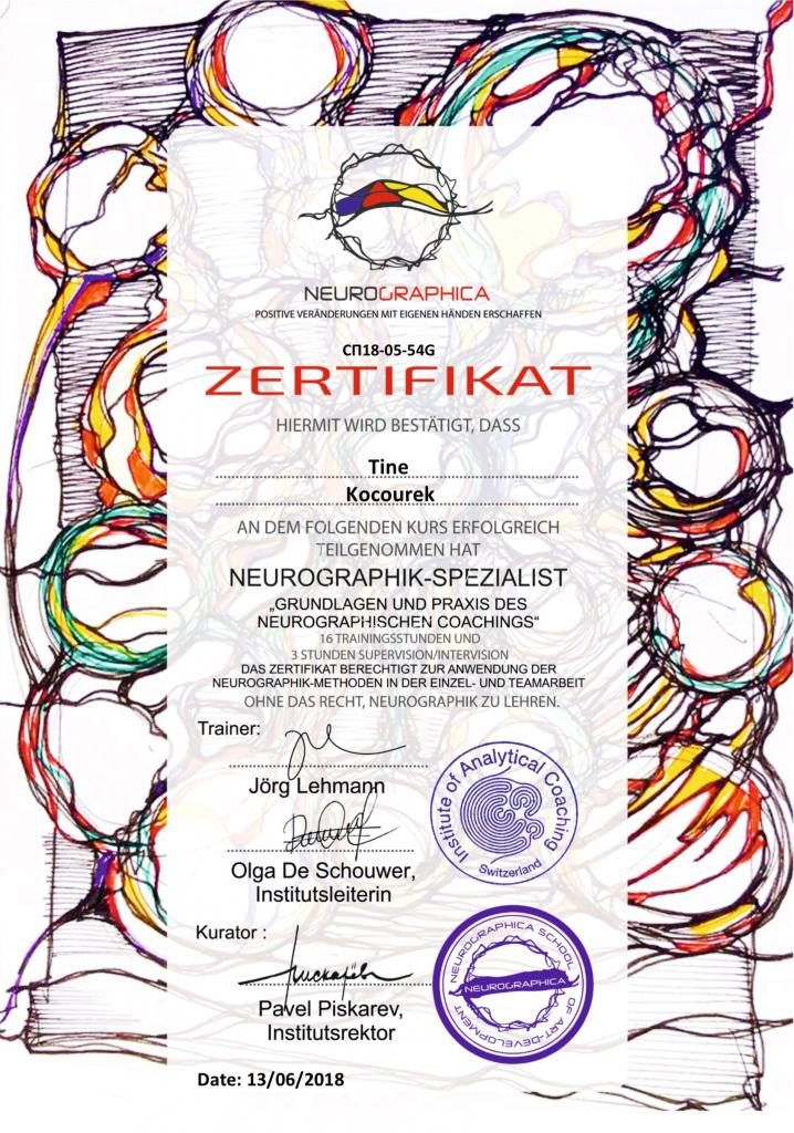 Neurografik-Zertifikat-Tine-Kocourek-Muenchen