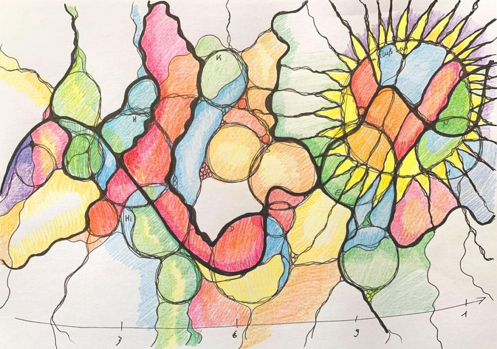 Lebenslandkarte-zeichnen